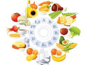1424972547_102387773_4920201_vitamines